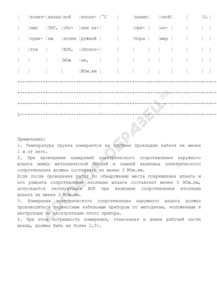 Протокол измерения сопротивления изоляции наружной пластмассовой оболочки волоконно-оптического кабеля (броня-земля) на элементарном кабельном участке. Страница 2