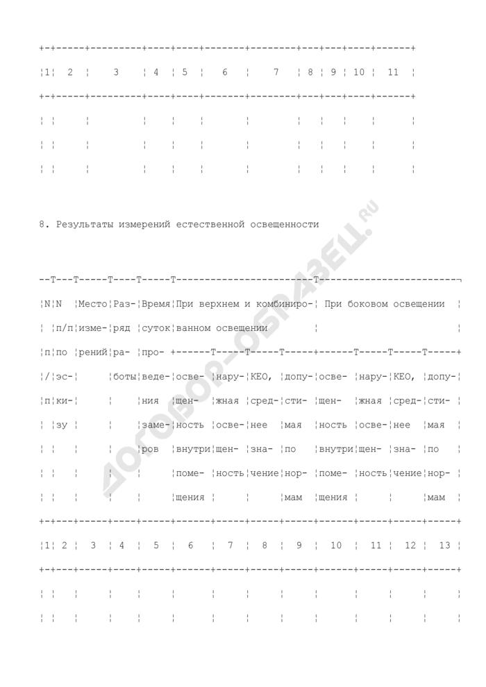 Протокол измерений освещенности при строительстве, переоборудовании и ремонте судов. Форма N 335/3. Страница 3
