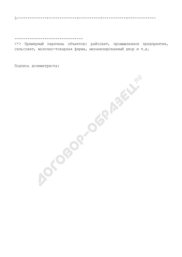 Протокол измерений мощностей доз гамма-излучения в административно-производственной зоне населенного пункта. Страница 2