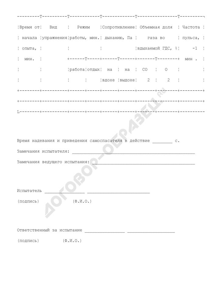 Протокол испытаний самоспасателя с участием испытателей-добровольцев. Страница 3