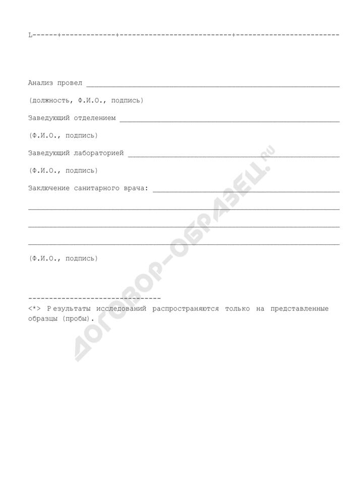 Протокол испытаний методом полимеразной цепной реакции. Страница 3