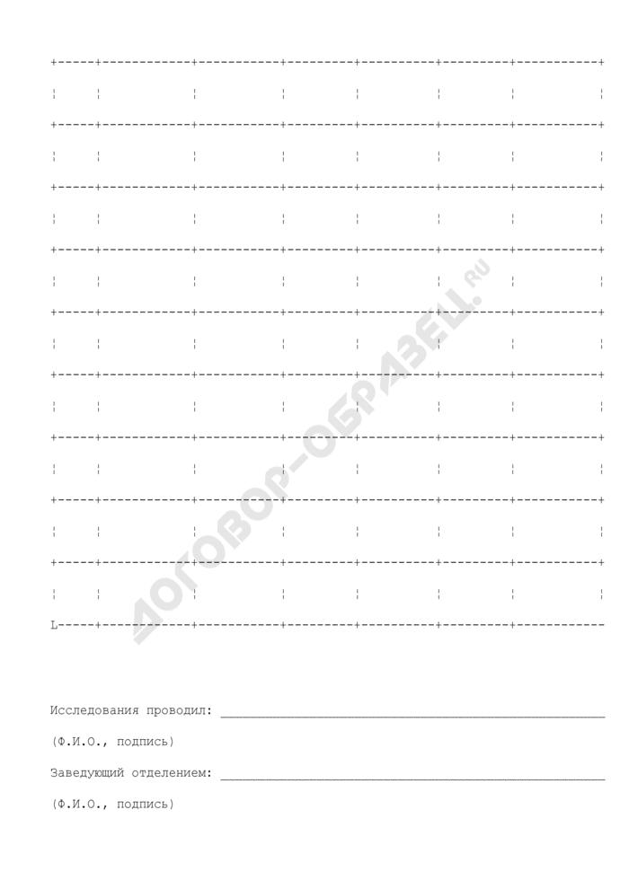 Протокол исследования образцов (проб) воды, расфасованной в емкости. Страница 3