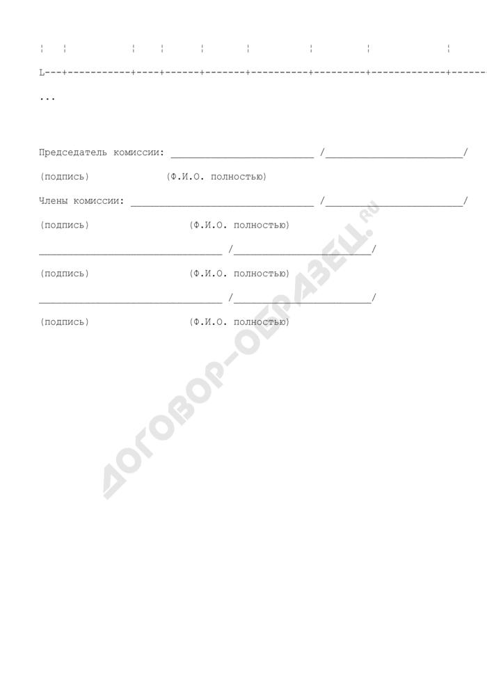 Итоговый протокол рассмотрения апелляций выпускников IX классов общеобразовательных учреждений Московской области. Форма N 10. Страница 2