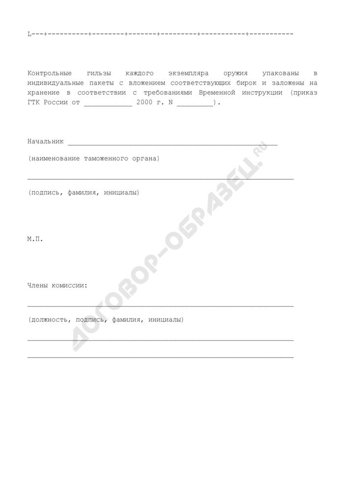 Протокол контрольного отстрела оружия. Страница 2