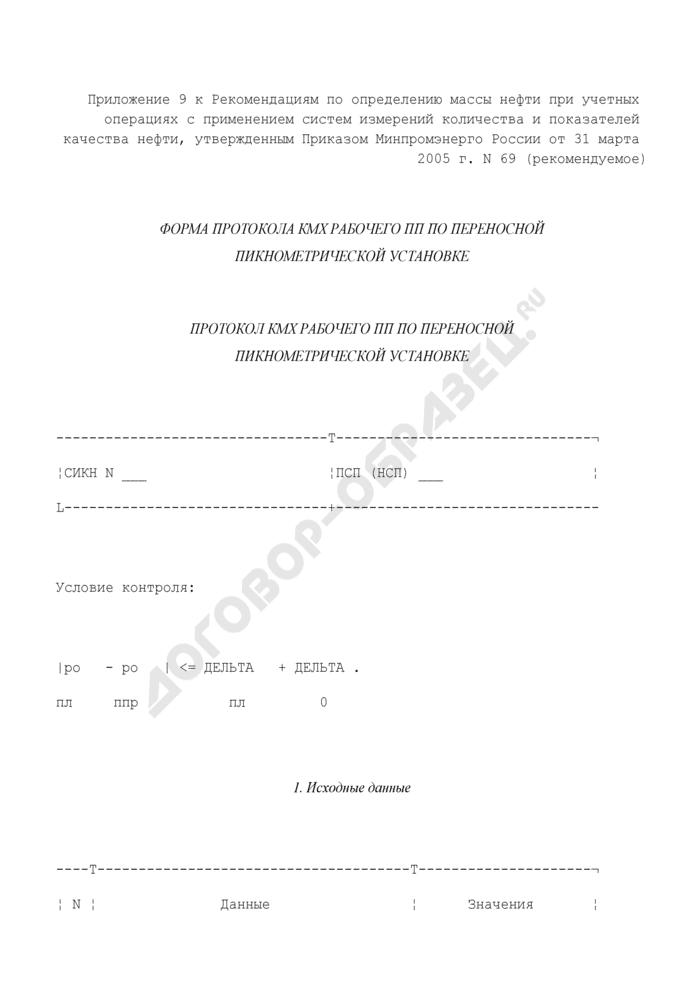 Протокол контроля метрологических характеристик рабочего преобразователя плотности по переносной пикнометрической установке (рекомендуемая форма). Страница 1