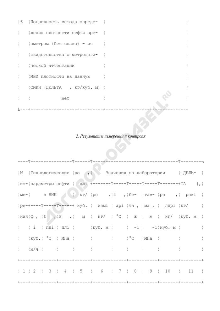 Протокол контроля метрологических характеристик рабочего преобразователя плотности по ареометру (рекомендуемая форма). Страница 3