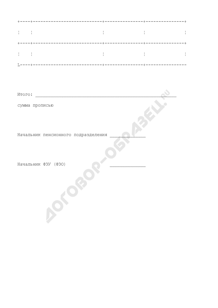 Протокол на выплату материальной помощи в системе Министерства внутренних дел Российской Федерации. Страница 2