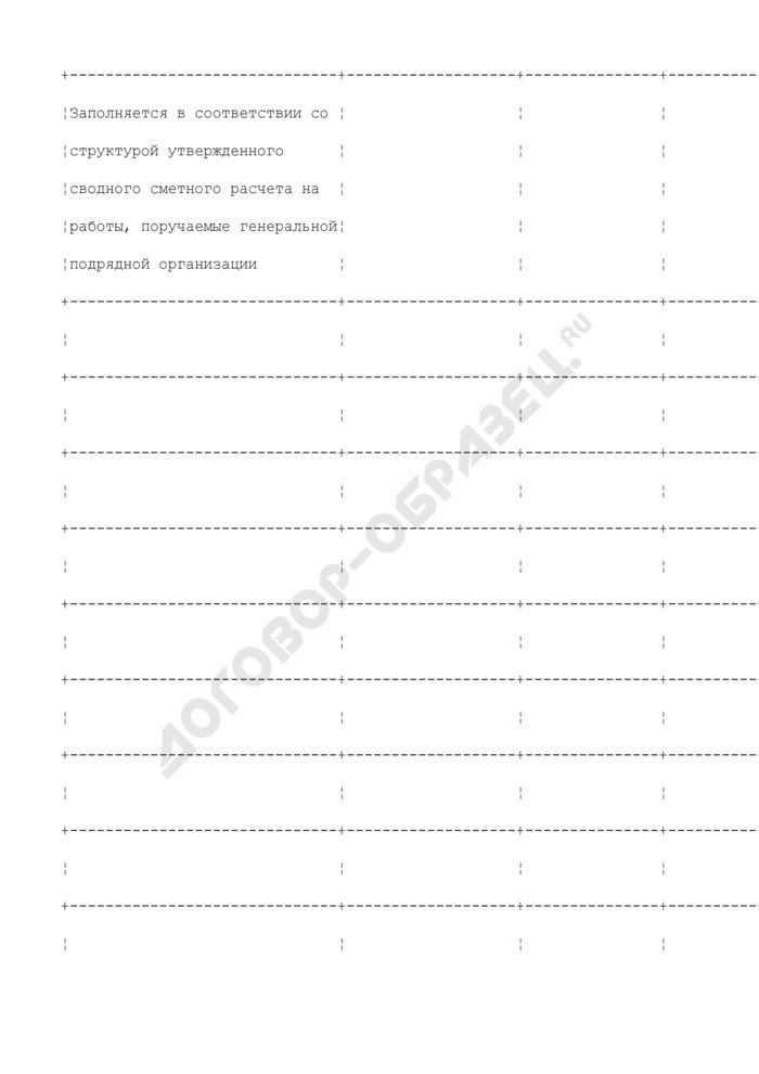 Протокол начальной цены государственного контракта на строительную продукцию (типовая форма). Страница 2