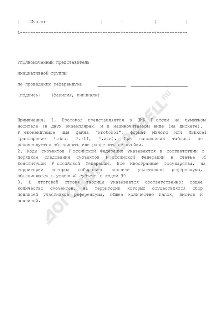 Протокол об итогах сбора подписей в поддержку инициативы проведения референдума Российской Федерации. Страница 2