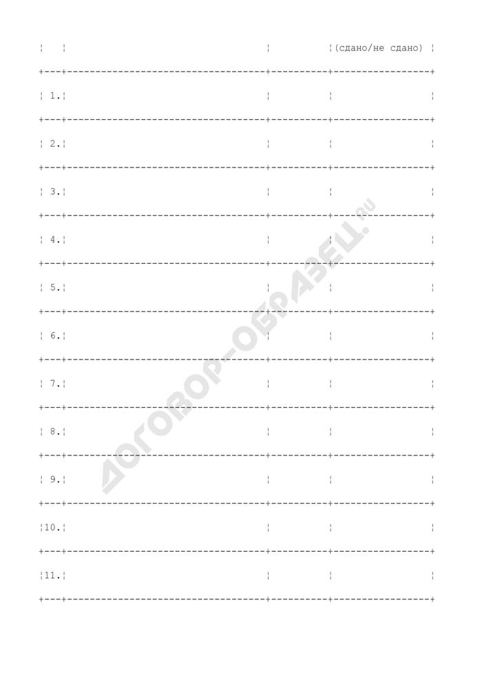 Промежуточный протокол результатов тестирования. Форма N 5. Страница 2