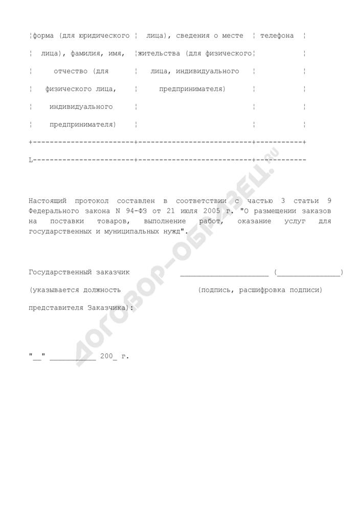 Протокол об отказе от заключения государственного контракта в рамках реализации федеральных целевых, государственных и иных программ в сфере образования, воспитания и развития общедоступных образовательных ресурсов. Страница 3