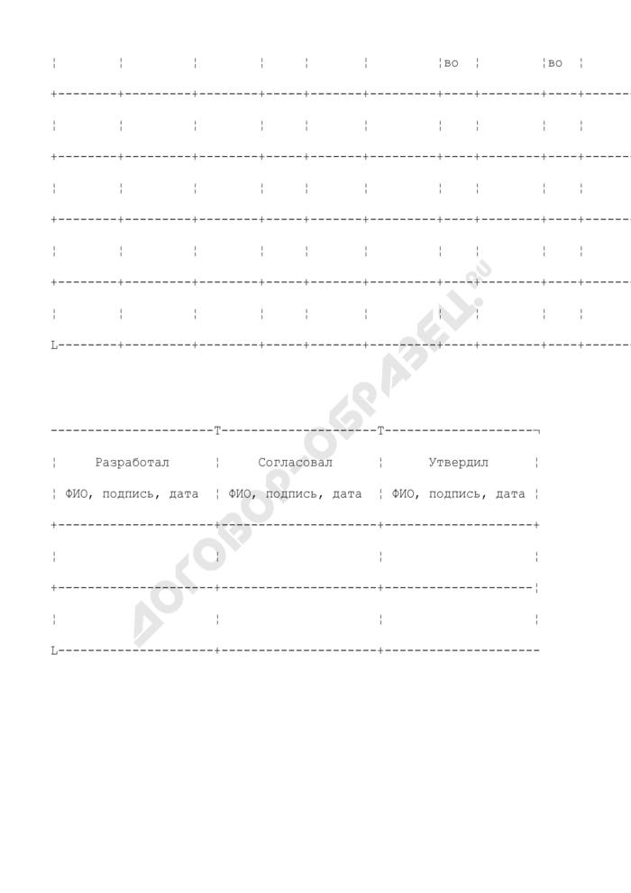 Протокол (журнал) по отбору проб сырья. Страница 2