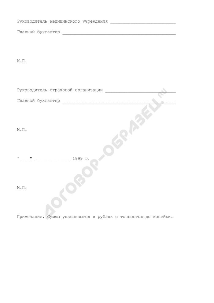 Протокол обработки счетов за медицинскую помощь, оказанную неидентифицированным пациентам по Московской городской программе обязательного медицинского страхования, предъявленных к оплате. Страница 3