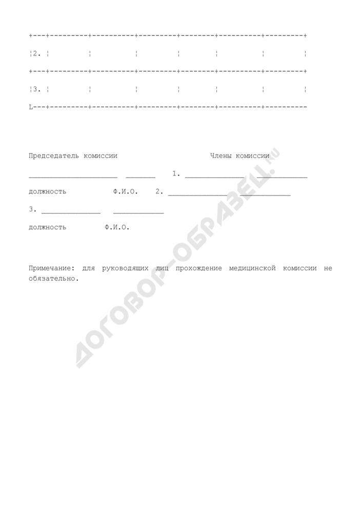 Протокол аттестации персонала, обслуживающего воздушные резервуары тягового подвижного состава железных дорог Российской Федерации. Страница 2