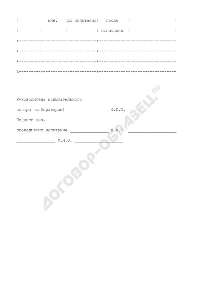 Протокол определения стойкости конвейерной ленты к прожиганию. Страница 2