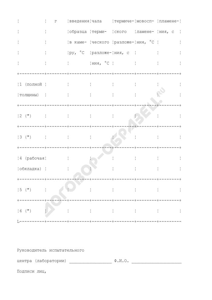 Протокол определения температуры самовоспламенения. Страница 2