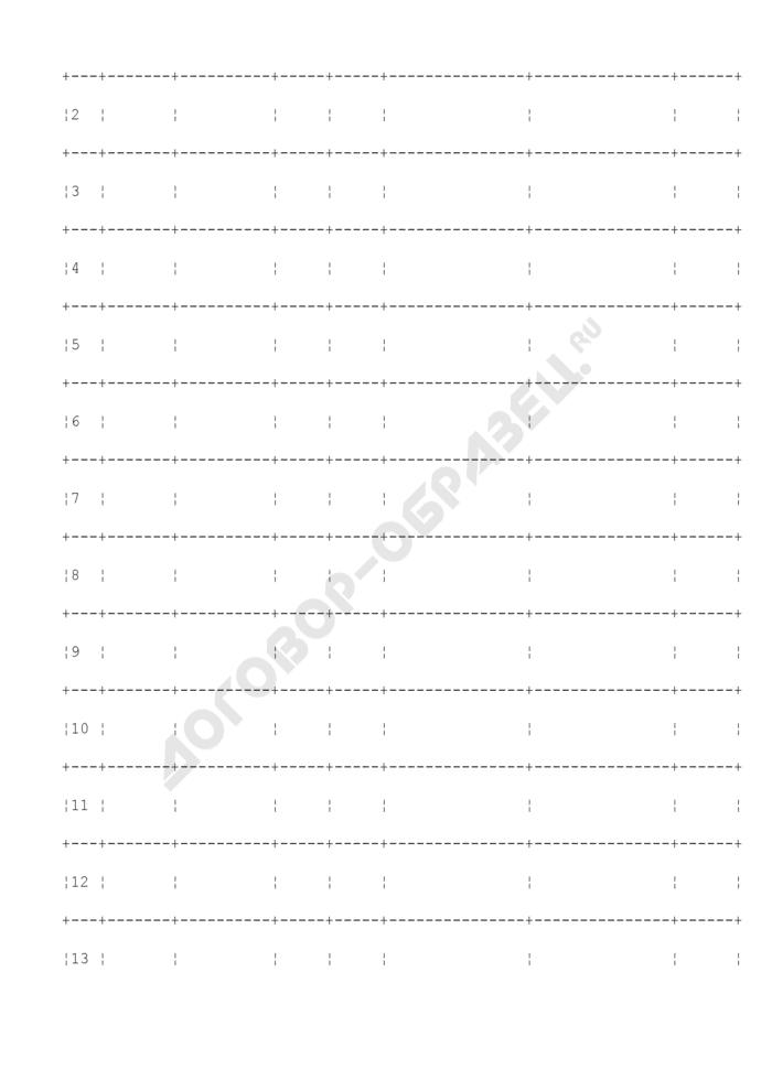 Протокол оптических измерений смонтированных участков волоконно-оптических линий передачи. Форма N 13. Страница 2