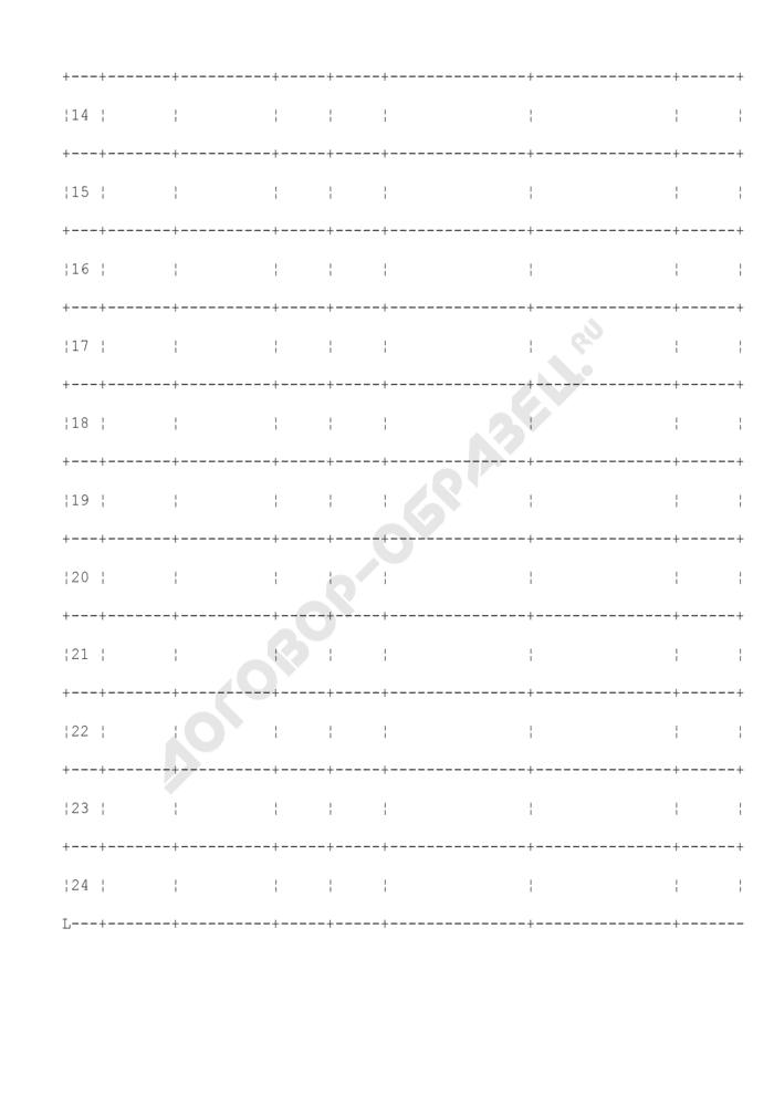 Протокол оптических измерений смонтированных участков волоконно-оптических линий передачи. Форма N 13. Страница 3