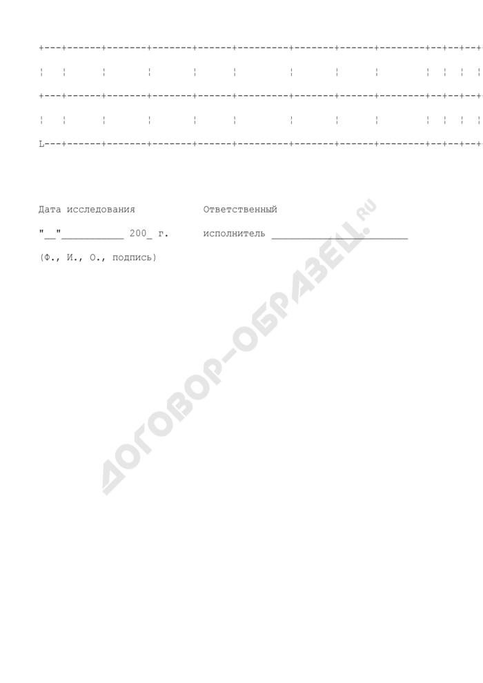 Протокол оценки эффективности улавливания биологического аэрозоля фильтрами тонкой очистки в системе вентиляционной установки (рекомендуемая форма). Страница 2