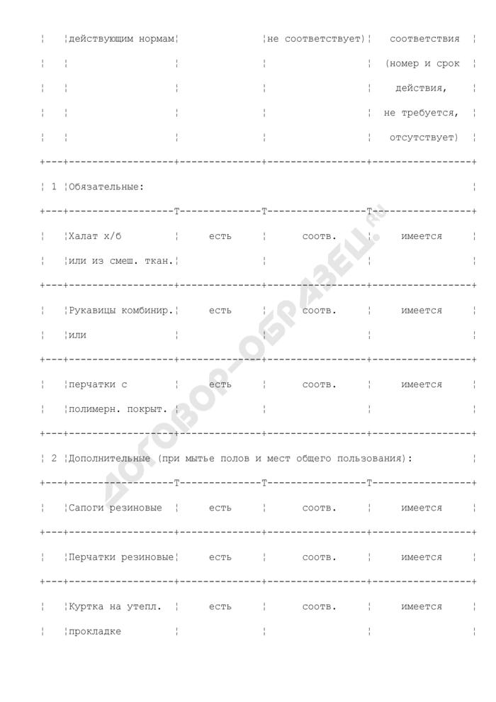 Протокол оценки обеспеченности работников средствами индивидуальной защиты на рабочем месте (пример). Страница 3