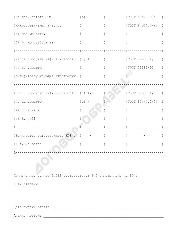 Протокол пищевых продуктов. Страница 3