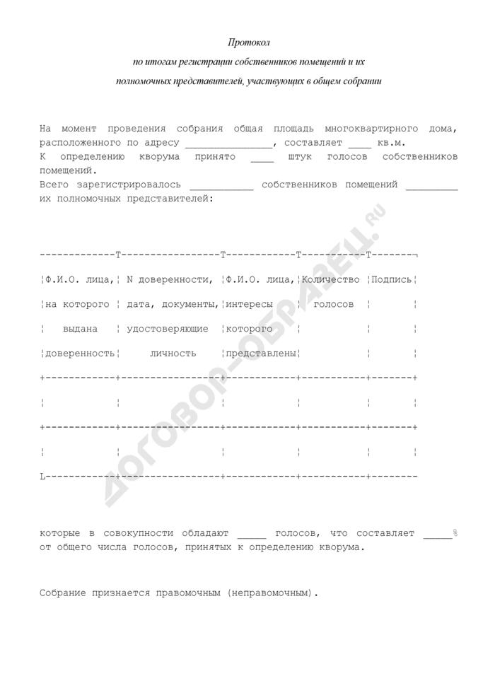 Протокол по итогам регистрации собственников помещений и их полномочных представителей, участвующих в общем собрании (приложение к положению о порядке проведения общего собрания собственников помещений в многоквартирном доме). Страница 1
