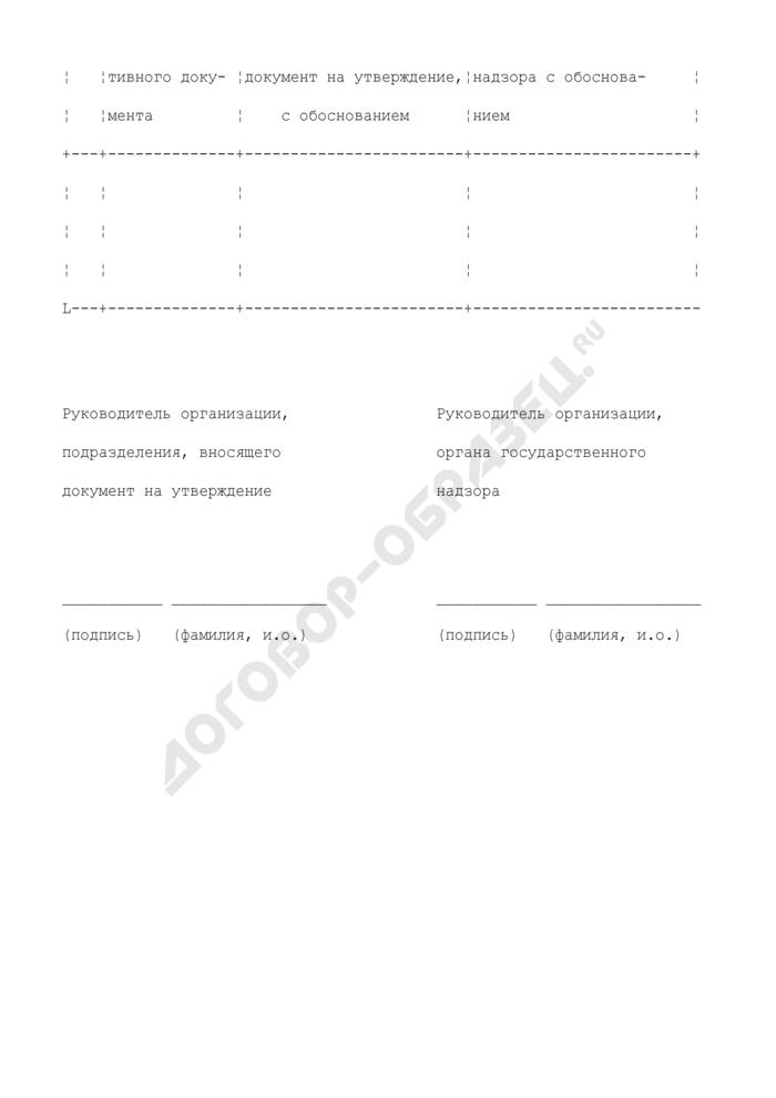 Протокол разногласий (форма) по проекту нормативного документа. Страница 2