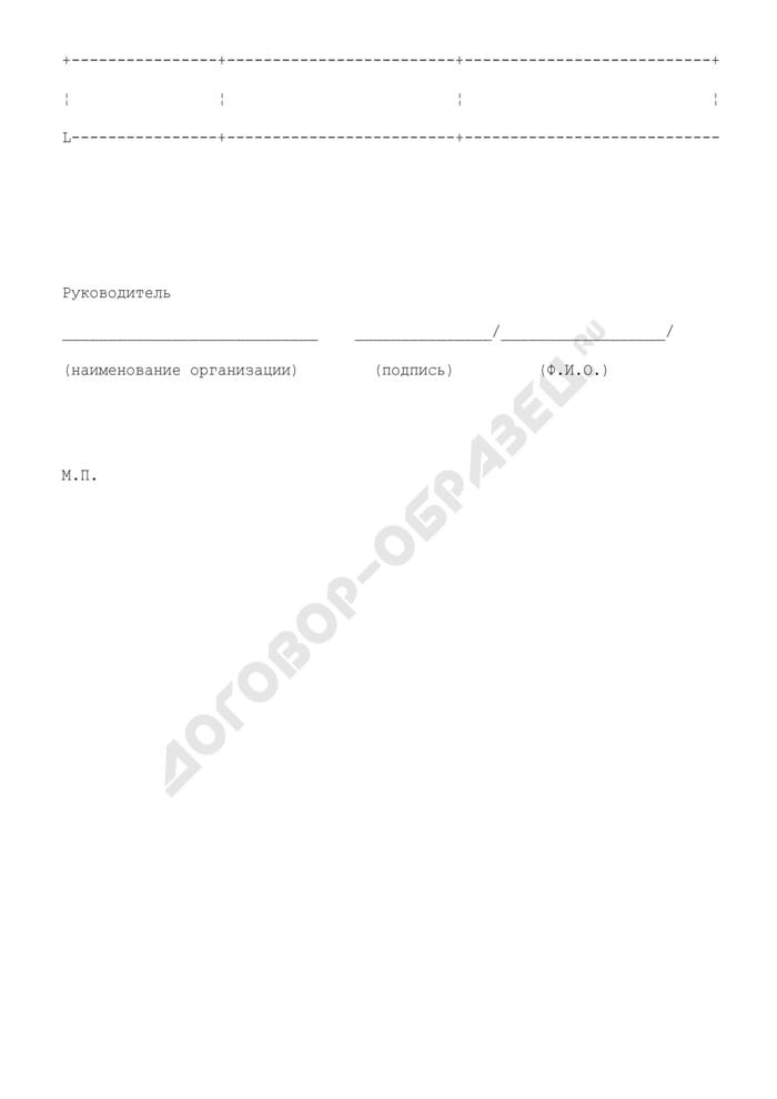 Протокол разногласий (общая форма). Страница 2