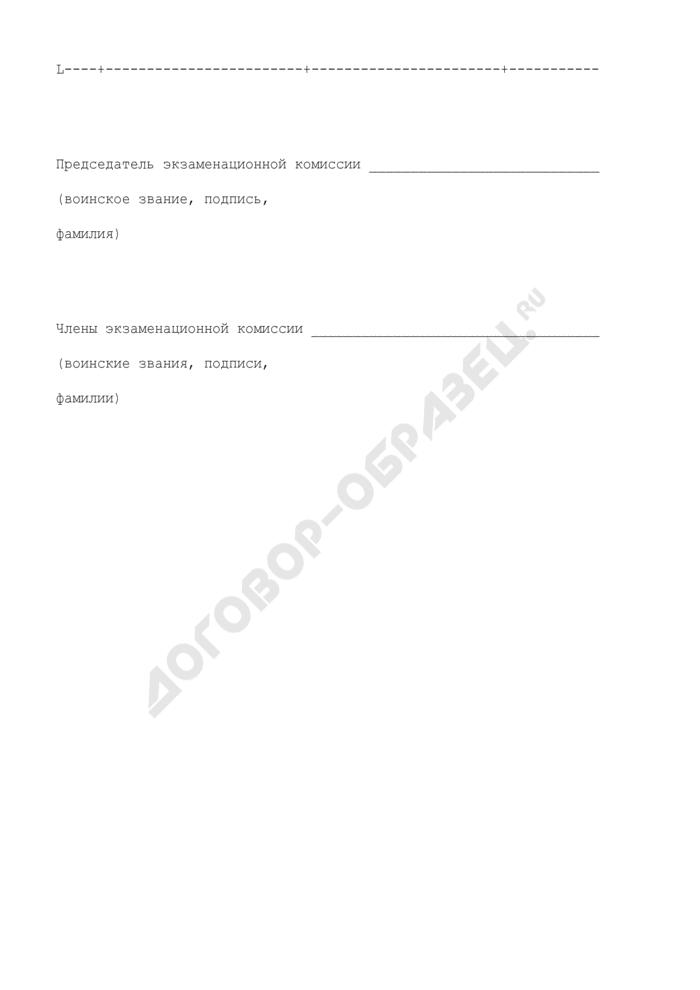 Протокол результатов сдачи аттестационных испытаний выпускниками военных образовательных учреждений высшего профессионального образования внутренних войск Министерства внутренних дел Российской Федерации. Страница 3