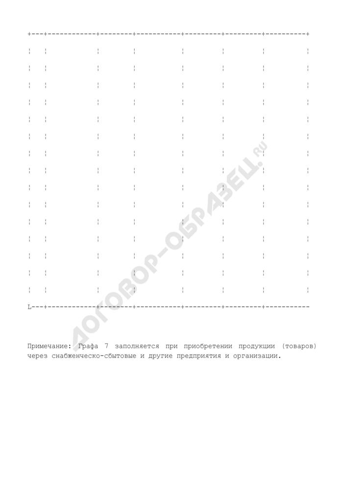 Протокол согласования свободной отпускной цены (тарифа) на продукцию, товары и услуги и на поставку (оказание услуг). Страница 3