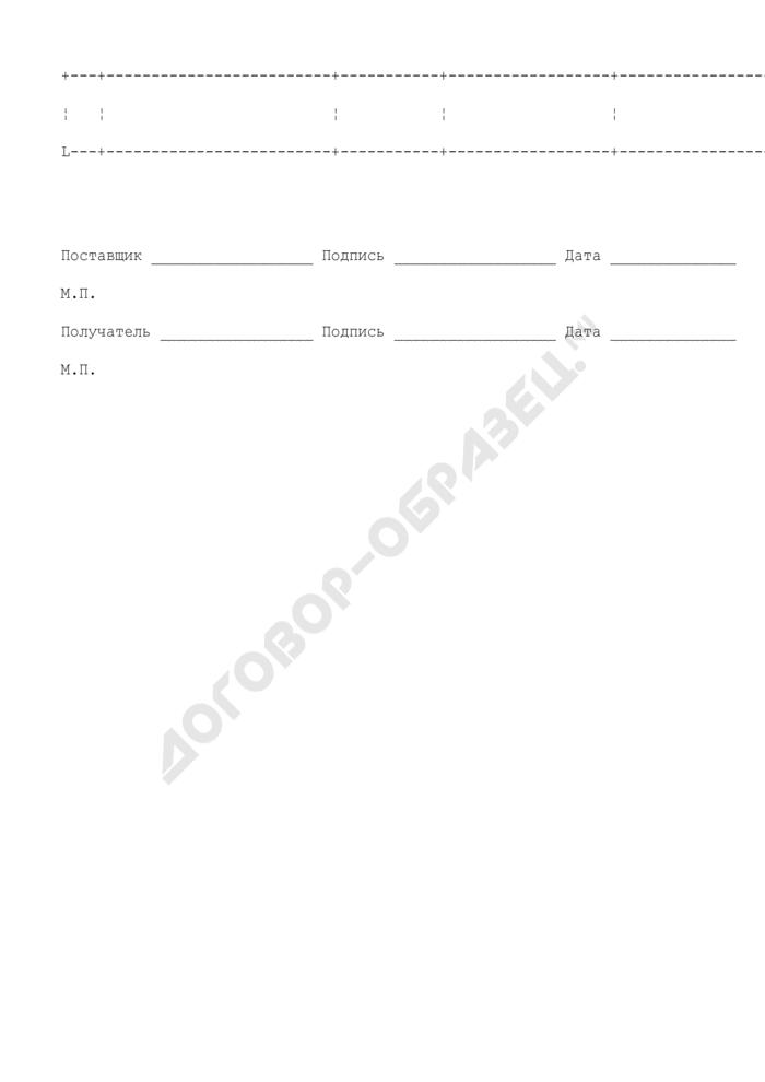 Протокол согласования цен поставки лекарственных средств, реализуемых в розничной торговле города Москвы. Страница 2