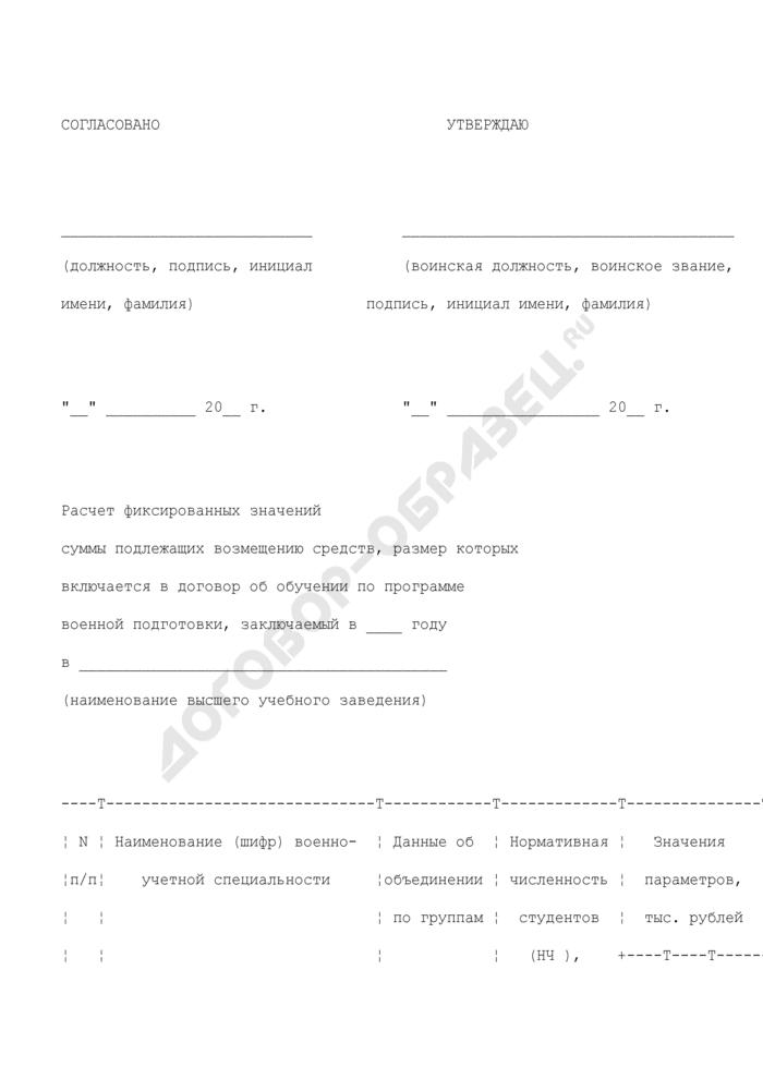 Расчет фиксированных значений суммы подлежащих возмещению средств, размер которых включается в договор об обучении по программе военной подготовки, заключаемый в высшем учебном заведении. Страница 1