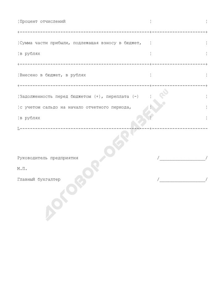 Расчет части прибыли, зачисляемой в местный бюджет Ступинского муниципального района Московской области. Страница 2