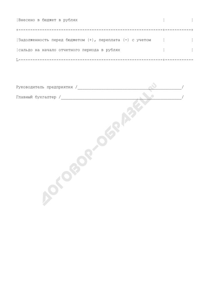 Расчет части прибыли, зачисляемой в местный бюджет городского поселения Ступино Московской области. Страница 2