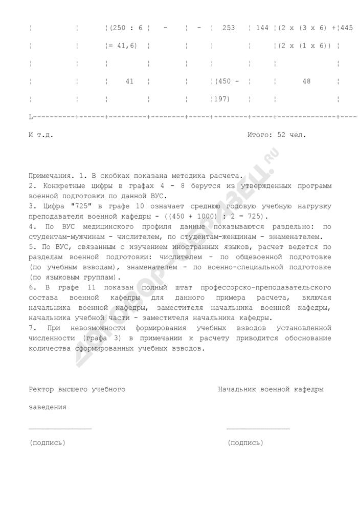 Расчет численности профессорско-преподавательского состава военной кафедры. Страница 3