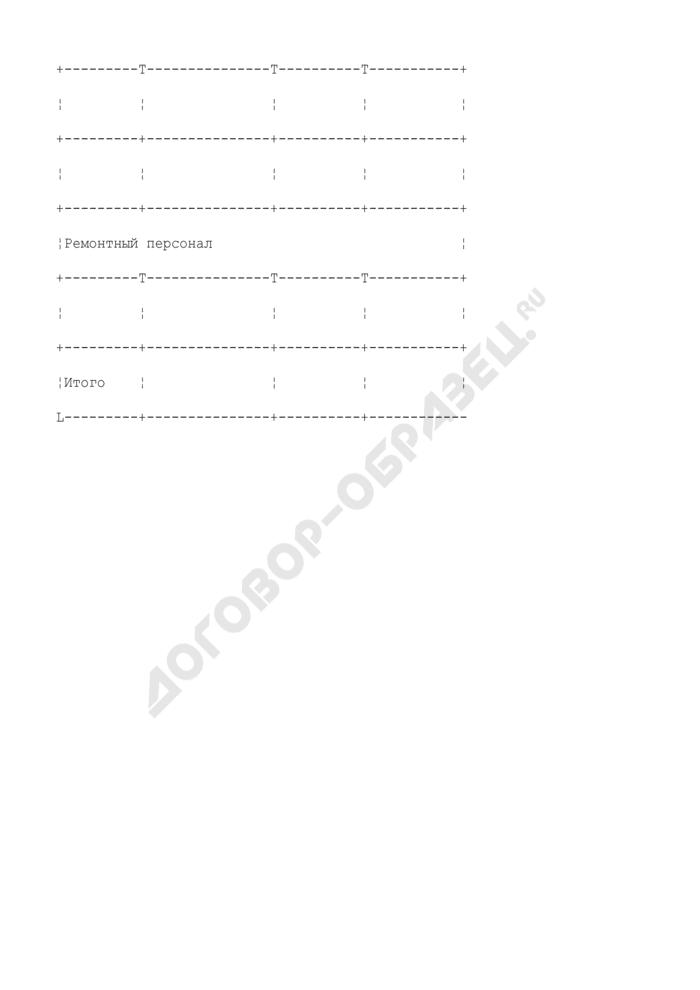 Расчет численности персонала для подъема воды (транспортировки, перекачки) на предприятии Воскресенского муниципального района Московской области. Страница 2