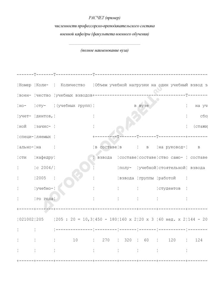 Расчет численности профессорско-преподавательского состава военной кафедры (факультета военного обучения) (пример). Страница 1