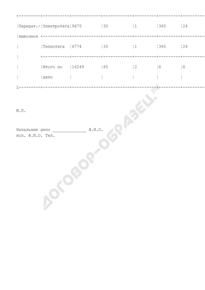 Расчет численности локомотивных бригад в передаточно-вывозном движении. Страница 2