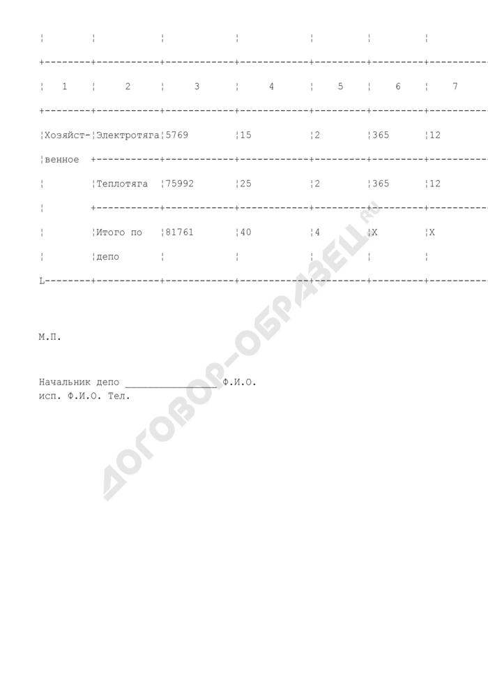 Расчет численности локомотивных бригад в хозяйственном движении. Страница 2