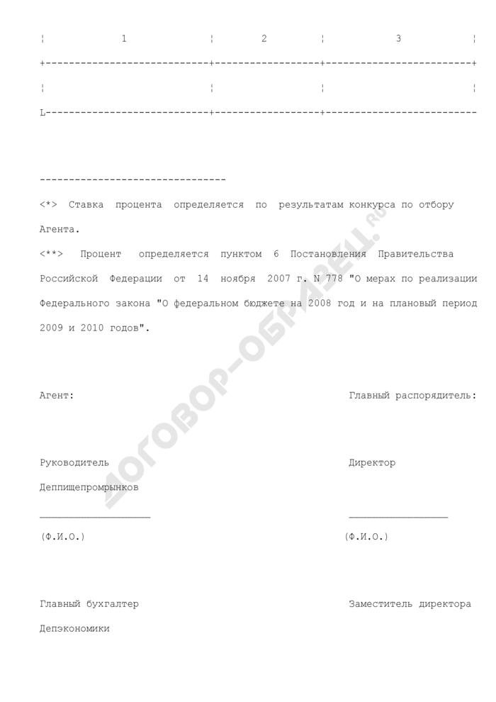 Расчет аванса причитающегося агенту комиссионного вознаграждения за проведение закупочных интервенций. Страница 2