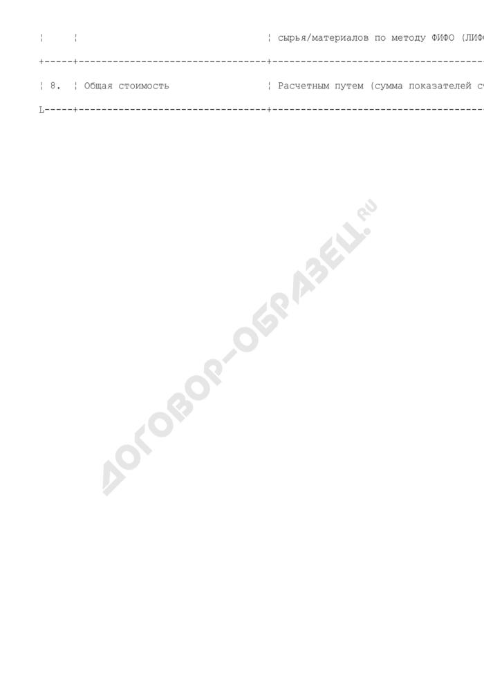 Регистр-расчет стоимости сырья/материалов, списанных в отчетном периоде. Страница 2