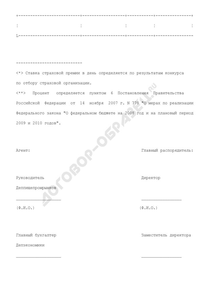 Расчет аванса причитающихся агенту субсидий на оплату страховых взносов по договорам страхования запасов интервенционного фонда. Страница 2