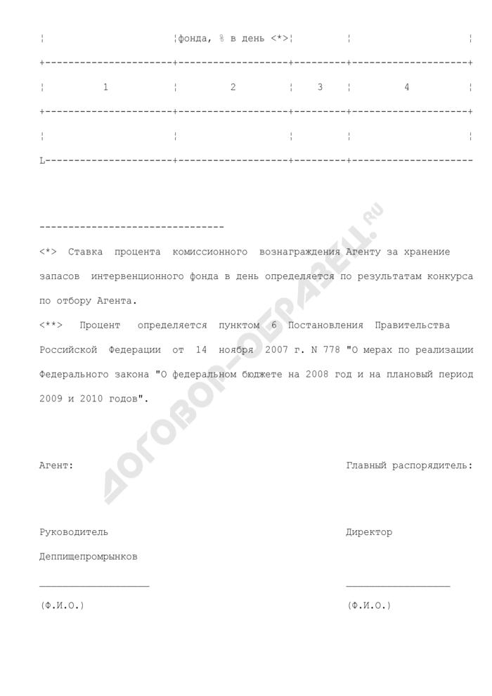 Расчет аванса причитающегося агенту комиссионного вознаграждения за организацию хранения запасов интервенционного фонда. Страница 2