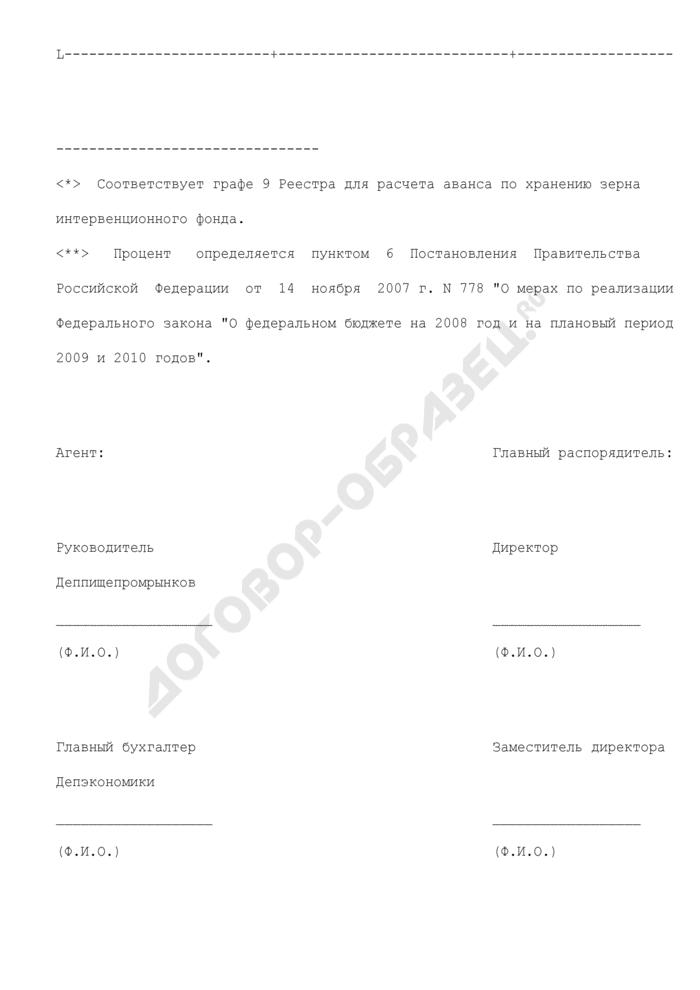 Расчет аванса причитающихся агенту субсидий на хранение запасов интервенционного фонда. Страница 2