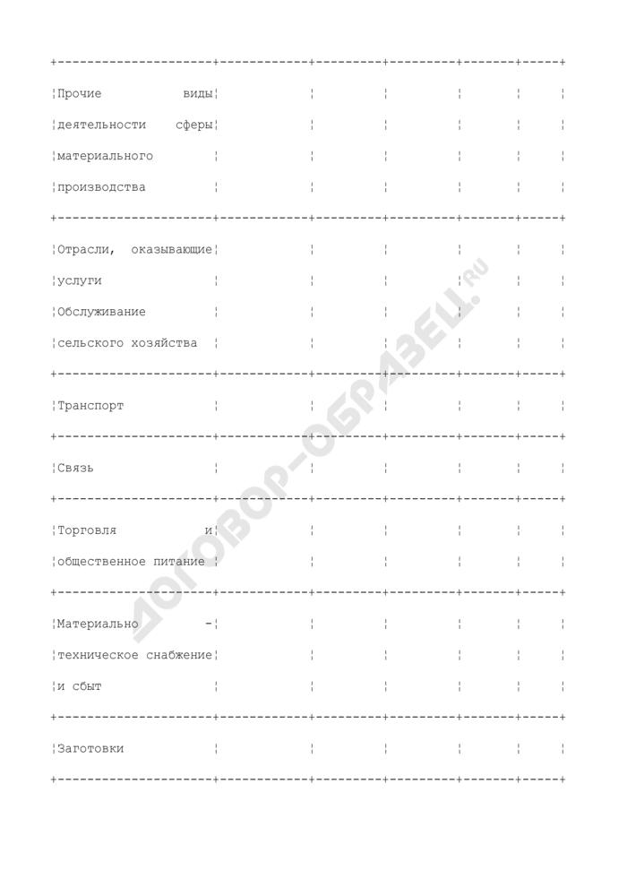 Сводные аналитические таблицы для расчета потребления основного капитала. расчет стоимости основных фондов в соответствии с классификацией активов СНС в фактических ценах (таблица 2). Страница 3
