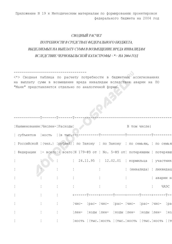 Сводный расчет потребности в средствах федерального бюджета, выделяемых на выплату сумм в возмещение вреда инвалидам вследствие чернобыльской катастрофы на год. Страница 1