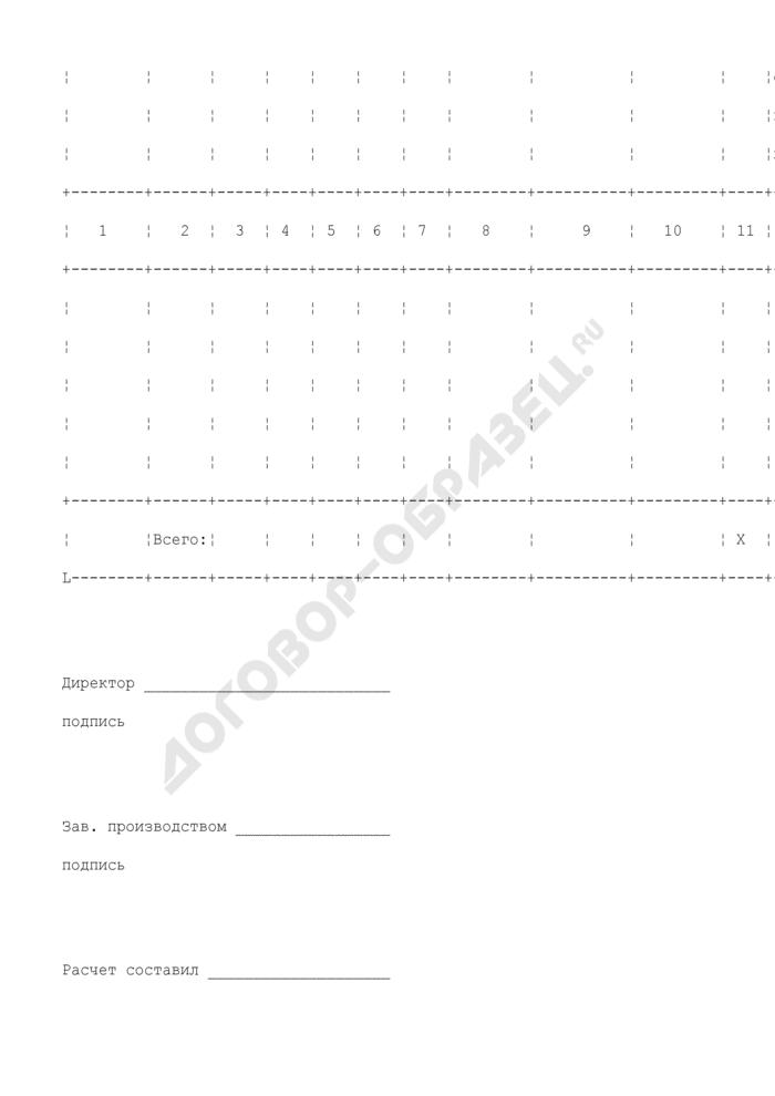 Контрольный расчет расхода продуктов по нормам рецептур на выпущенные изделия. Специализированная форма N 21-ОПит. Страница 2