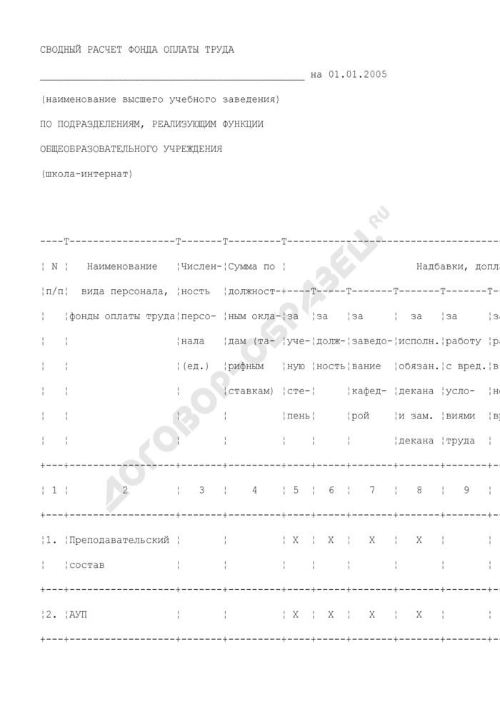 Сводный расчет фонда оплаты труда высшего учебного заведения по подразделениям, реализующим функции общеобразовательного учреждения. Страница 1