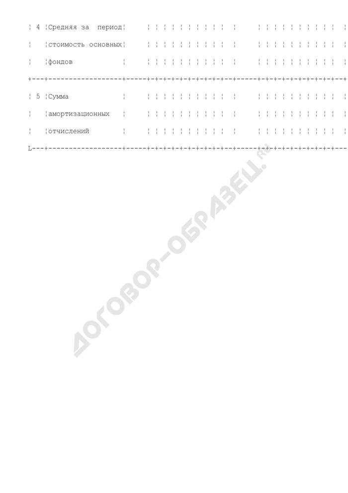 Расчет амортизационных отчислений на восстановление основных производственных фондов. Страница 2