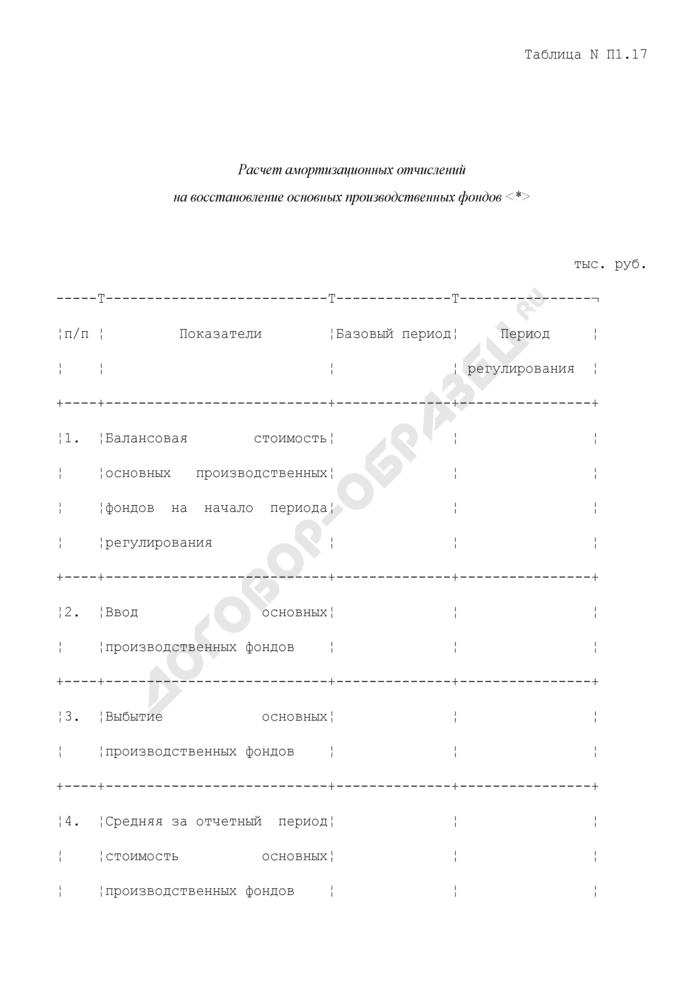 Расчет амортизационных отчислений на восстановление основных производственных фондов, связанных с производством электрической энергии, производством тепловой энергии, передачей электрической энергии, передачей тепловой энергии (таблица N П1.17). Страница 1